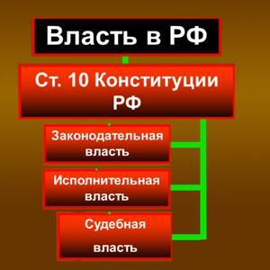 Органы власти Каневской