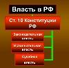 Органы власти в Каневской